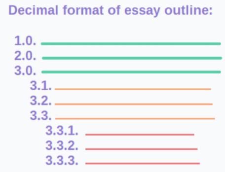 十进制数字格式(Decimal format)