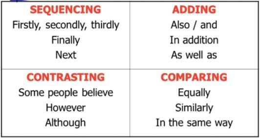 Tips6运用衔接词语
