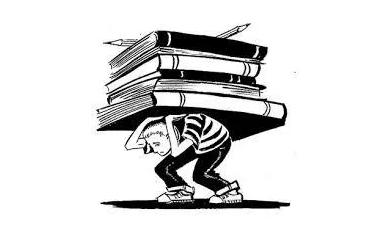 MBA Essay学习法——PQ4R