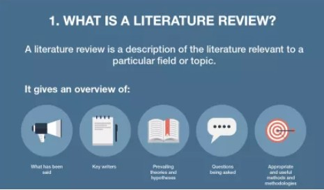 怎么写Literature Review