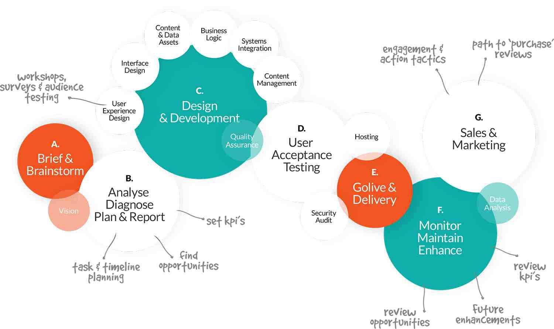 战略管理英文参考文献格式举例