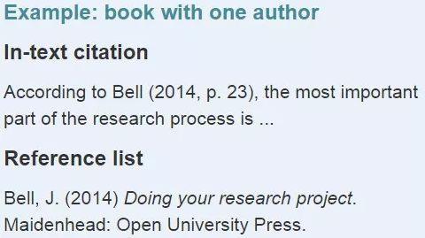一个作者的书哈佛引用格式举例