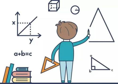数学作业代写计算器推荐—PocketCAS