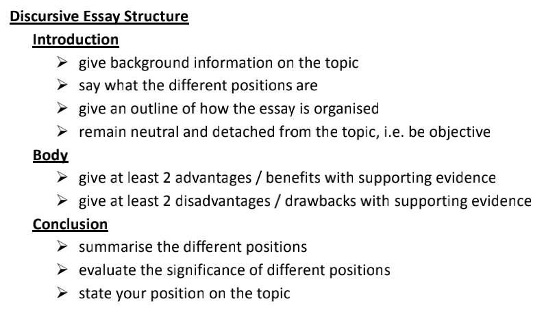 Discursive Essay写作结构
