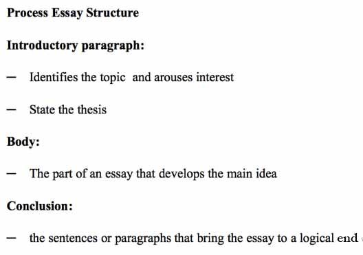 Process Essay写作结构