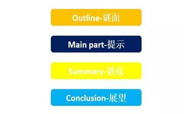 英文presentation