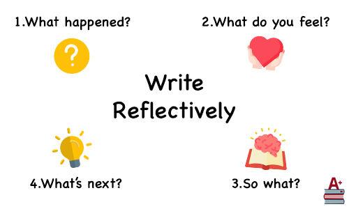 REFLECTIVE JOURNAL写作标准结构