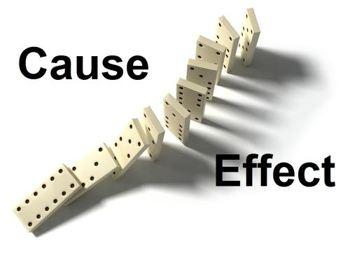 Cause and Effect Essay怎么写?
