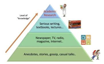 学术写作默认规则