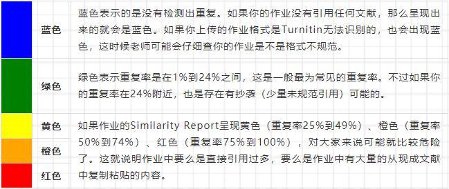 Similarity Report