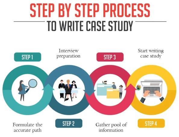 案例分析写作步骤