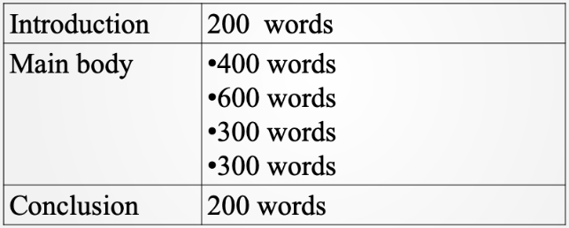 2000词的essay结构
