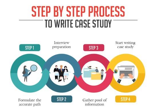 case study写作前:前期资料收集,方案整理最重要