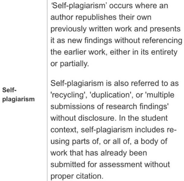Self-plagiarism(自我剽窃)