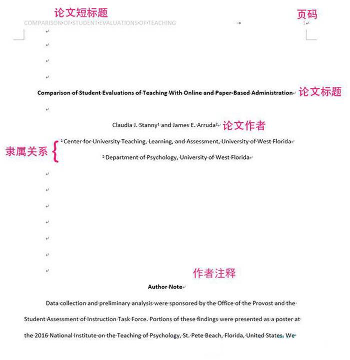 专业学术论文封面示例