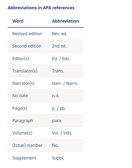引用作品常见部分缩写