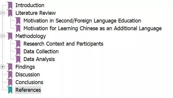 社科类文章学年/毕业论文结构