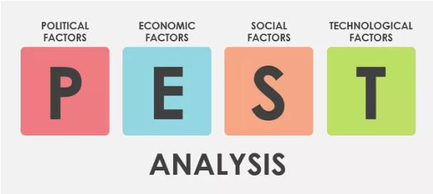 PEST分析模型